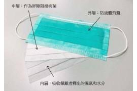 中国能生产多少口罩?解析从石油到医用口罩的制造流程