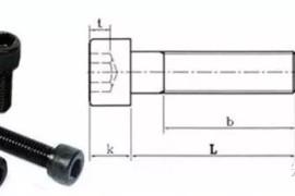 为什么工程师设计时热衷于用内六角螺钉?