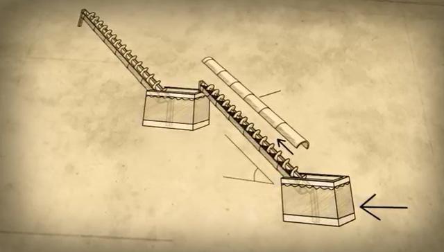 一种通过旋转从低处提水的装置,真正的螺纹就此诞生